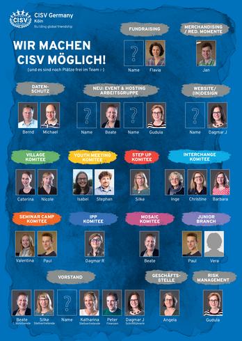 Übersicht über die Mitglieder des Vostands, der Komitees und Arbeitsgruppen von CISV Köln